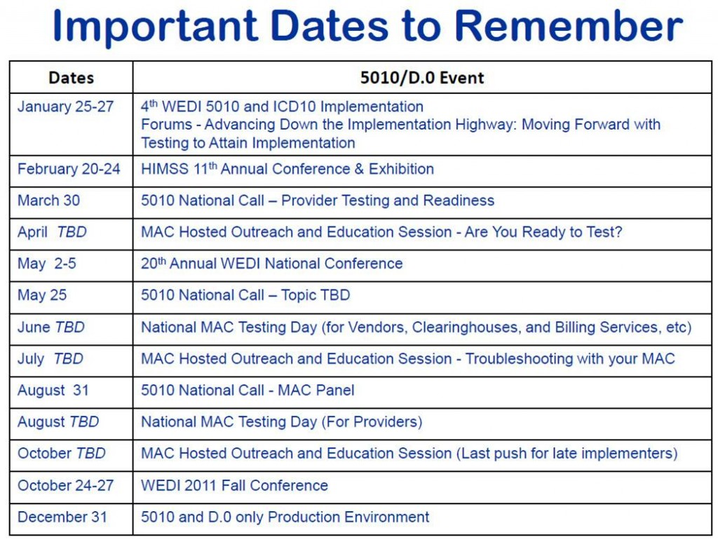 Important Dates to Remember