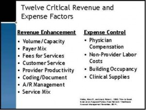 Twelve Critical Revenue and Expense Factors - Halley