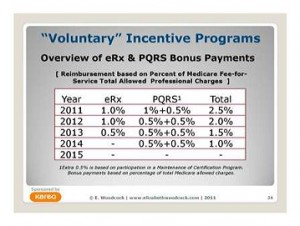 Elizabeth Woodcock discusses the CMS incentive plans that trigger incentives or penalties starting in 2011.