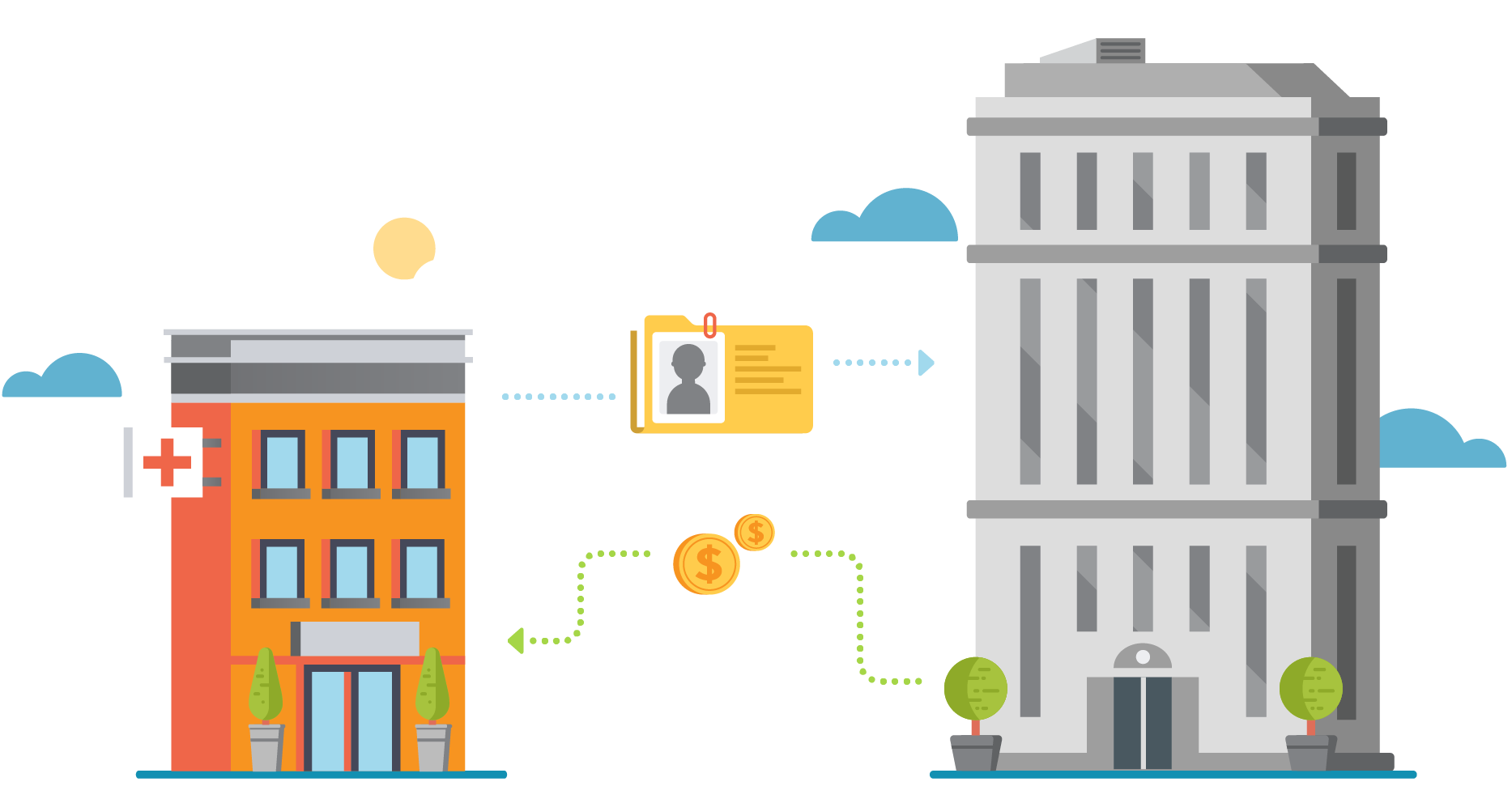steps in the medical billing process Medical billing flow chart revenue cycle management system eligibilitypatient's coverage isverif.